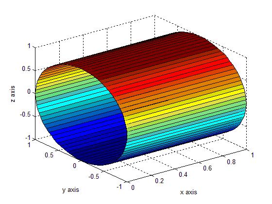رسم شکل های هندسی ساده