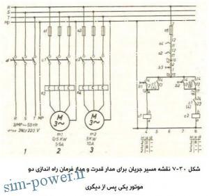2015-12-24 12_19_37-power2.ir,223.pdf