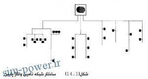 2016-01-05 15_30_19-power2.ir,proje319.pdf - Iron