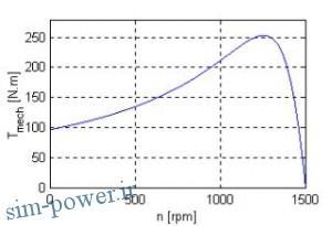 2016-01-14 12_37_20-power2.ir,proje267.pdf - Iron