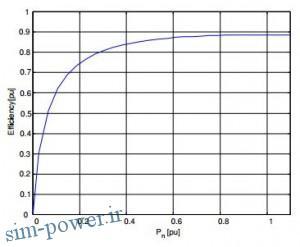 2016-01-14 12_43_00-power2.ir,proje267.pdf - Iron